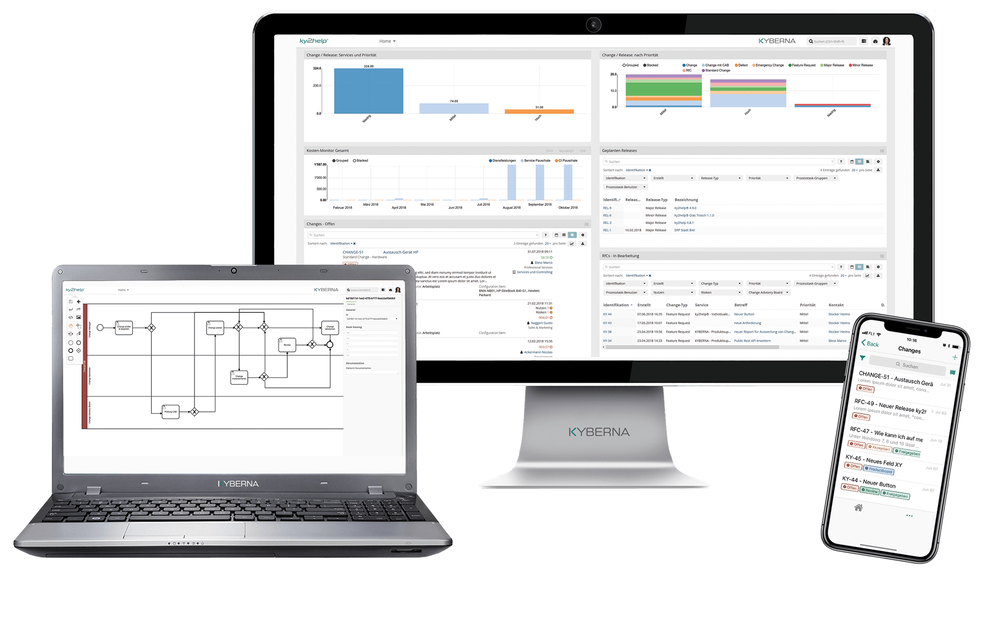 Change- und Release Management Software ky2help