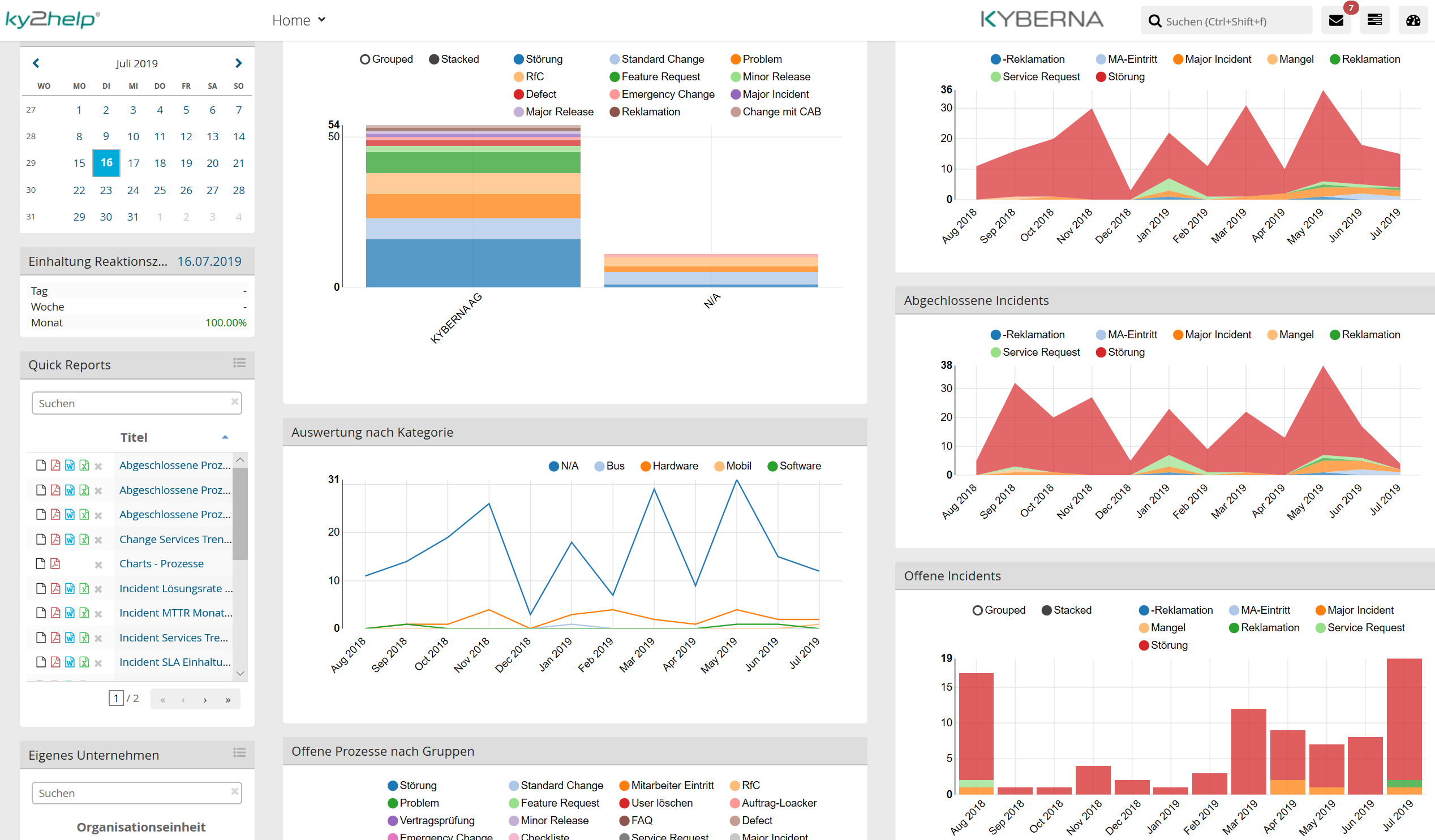 Enterprise Service Management Dashboards und Reporting
